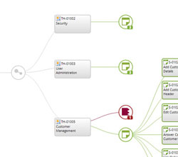 VersionOne for Agile Tools screenshots