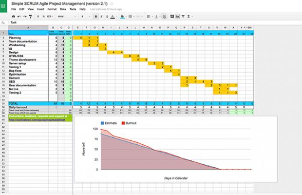 Google Docs Agile Tools examples